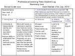 professional learning team student log numeracy low school code xxxx date started 21st july 2010