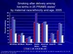 smoking after delivery among live births in 25 prams states by maternal race ethnicity and age 2005