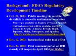 background fda s regulatory development timeline