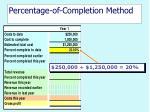 percentage of completion method11