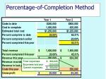 percentage of completion method18