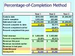 percentage of completion method24