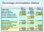 percentage of completion method25