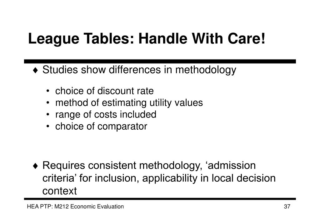 League Tables: Handle With Care!