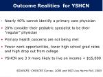 outcome realities for yshcn