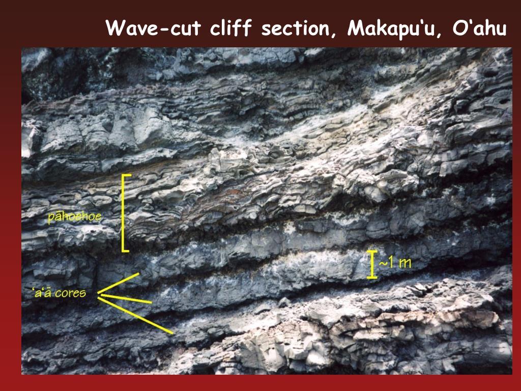 Wave-cut cliff section, Makapu'u, O'ahu