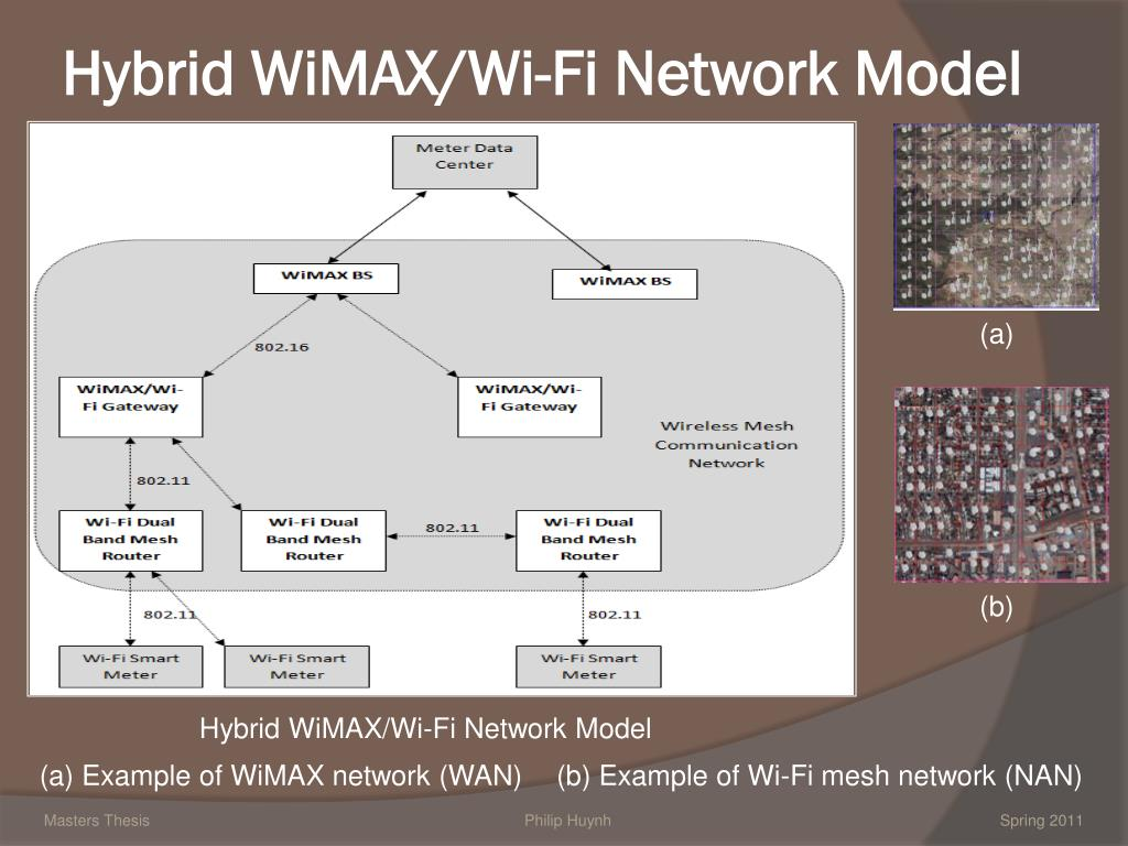 WiMAX Master Thesis Projects - PHD TOPIC