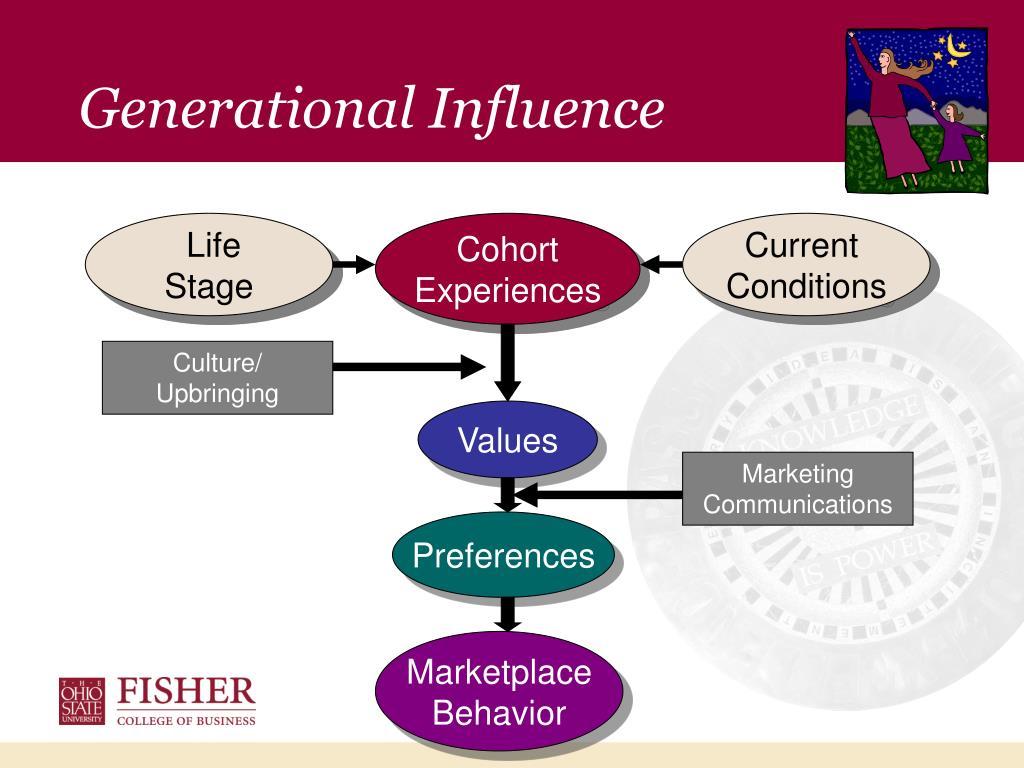 Generational Influence
