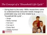 the concept of a household life cycle