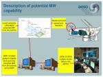 description of potential mw capability