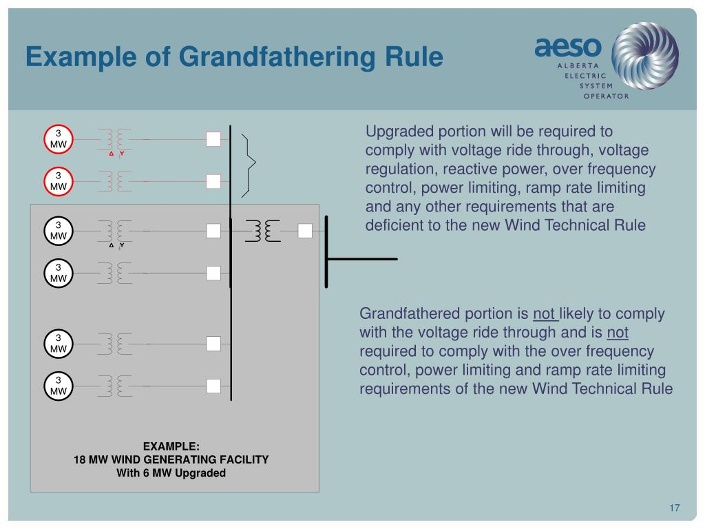 Example of Grandfathering Rule