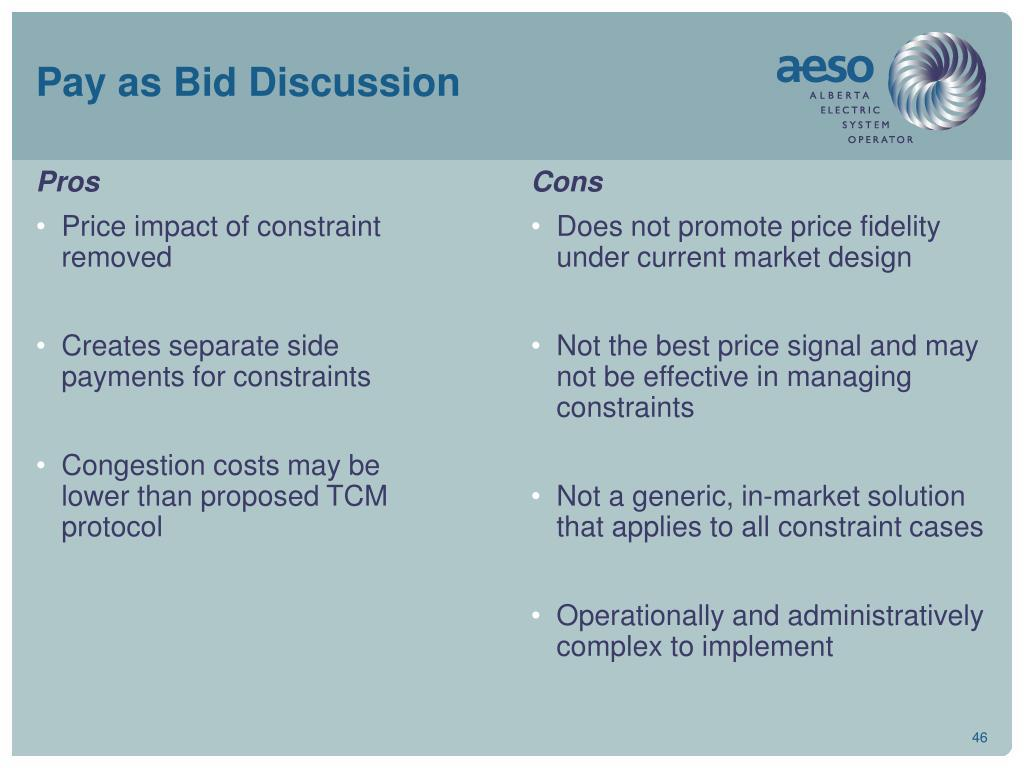 Pay as Bid Discussion