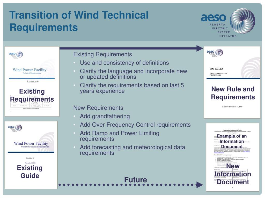 Transition of Wind Technical Requirements