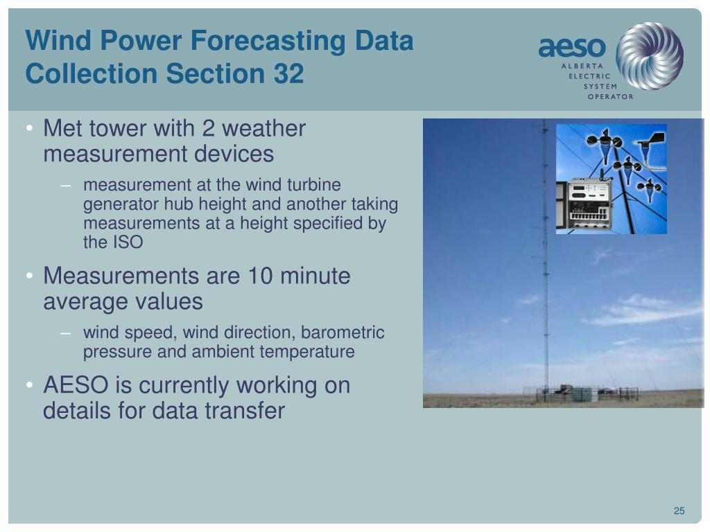 Wind Power Forecasting Data Collection Section 32