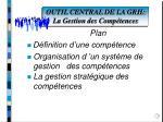 outil central de la grh la gestion des comp tences25