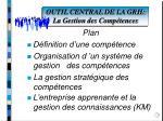 outil central de la grh la gestion des comp tences28