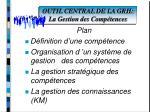 outil central de la grh la gestion des comp tences32