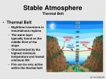 stable atmosphere thermal belt