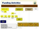 funding activities