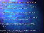 umts network architechture1