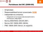fortalezas del dc 2000 05