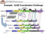 example sose coordination challenge