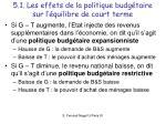 5 1 les effets de la politique budg taire sur l quilibre de court terme
