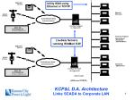 kcp l d a architecture links scada to corporate lan