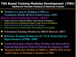 tna based training modules development tmd additional thematic modules materials created