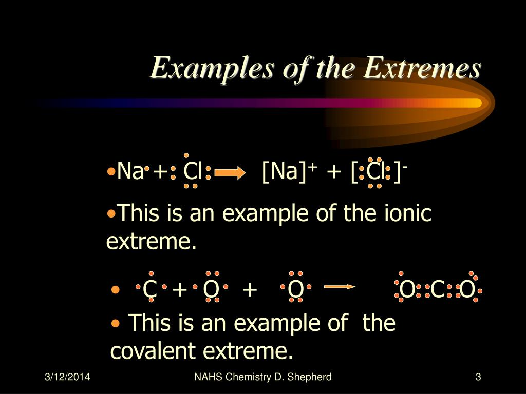 Examples of the Extremes