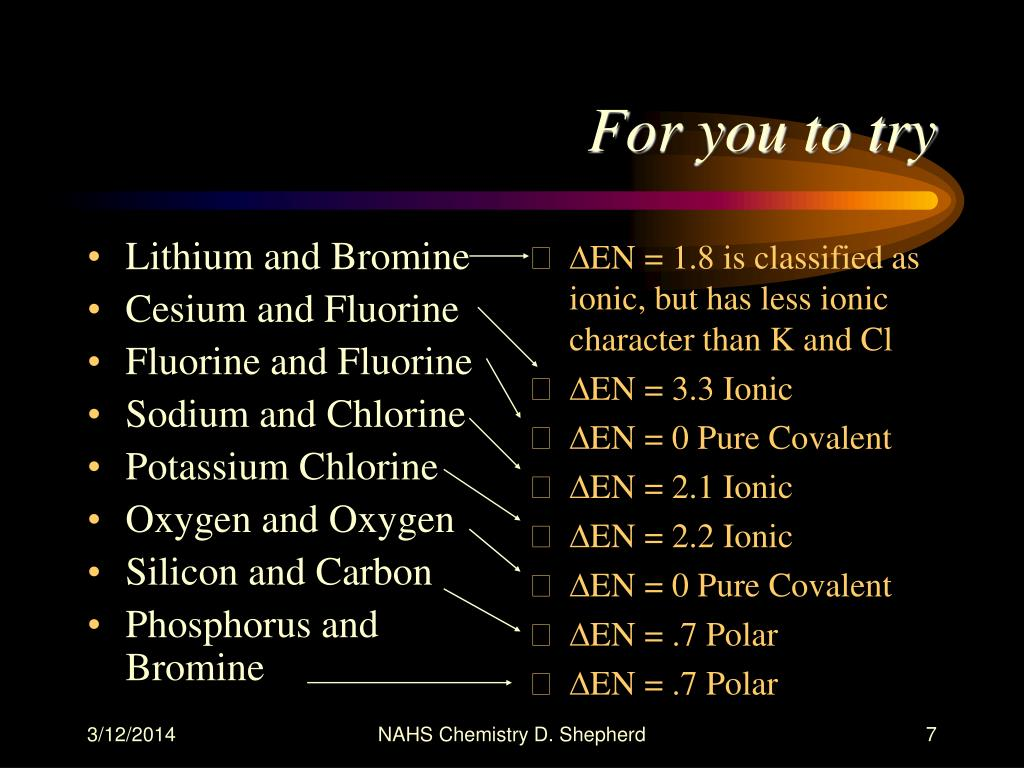 Lithium and Bromine