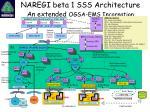 naregi beta 1 sss architecture an extended ogsa ems incarnation