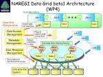 naregi data grid beta1 architecture wp4
