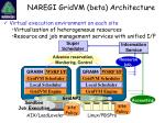 naregi gridvm beta architecture