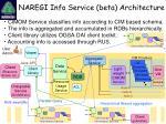 naregi info service beta architecture