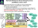 national research grid infrastructure naregi 2003 2007