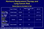 hormone replacement therapy and lung cancer risk24