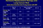 hormone replacement therapy and lung cancer risk25