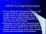 sacri concept description