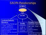 sacri relationships