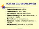 deveres das organiza es
