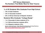 ayp versus attainment the numbers that matter most for kids futures