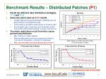 benchmark results distributed patches p1