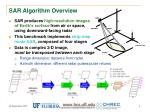 sar algorithm overview