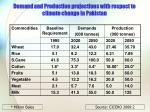 demand and production projections with respect to climate change in pakistan