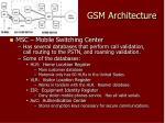 gsm architecture10