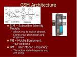 gsm architecture8