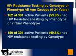 hiv resistance testing by genotype or phenotype all age groups 0 24 years
