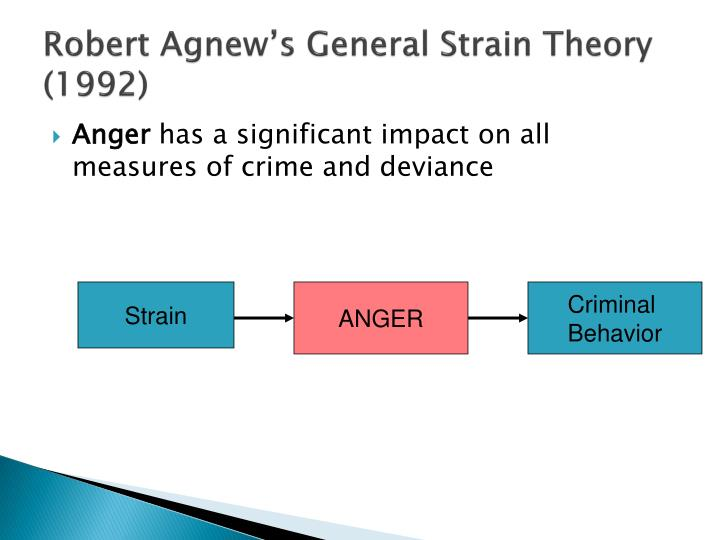 what is strain theory