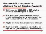 ensure gsp treatment is claimed for all eligible products